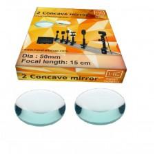 2 concave mirrors