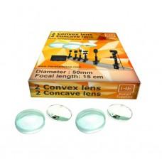 2 convex 2 concave lens
