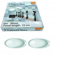 2 convex lens